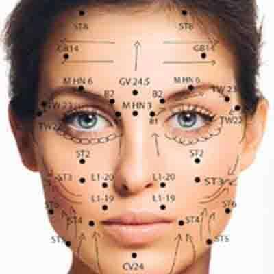 точки акупрессуры на лице